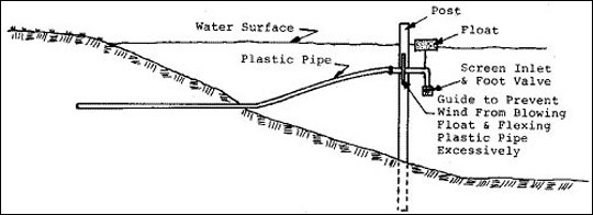 Sectional view of inlet plastic pipe.