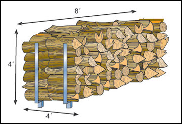 Standard cord of wood