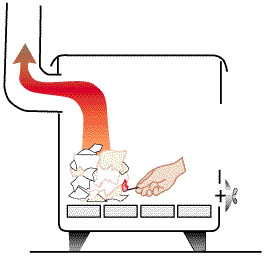 Ignite a wad of paper to start a fire when fire-starting conditions are unfavorable